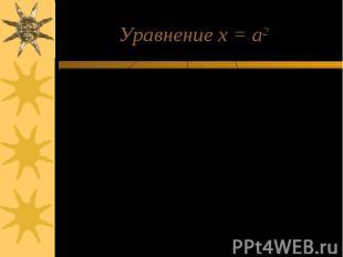 Уравнение х = а2