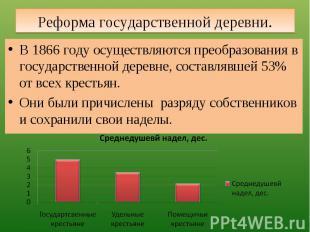 Реформа государственной деревни. В 1866 году осуществляются преобразования в гос