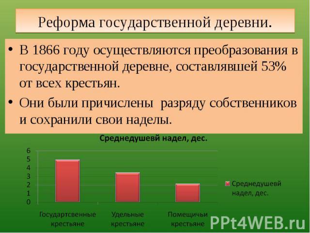 Реформа государственной деревни. В 1866 году осуществляются преобразования в государственной деревне, составлявшей 53% от всех крестьян.Они были причислены разряду собственников и сохранили свои наделы.