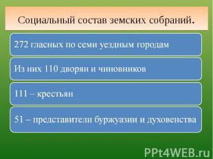 Социальный состав земских собраний. 272 гласных по семи уездным городамИз них 11