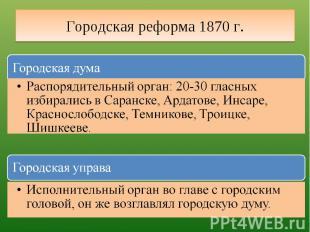 Городская реформа 1870 г. Городская думаРаспорядительный орган: 20-30 гласных из