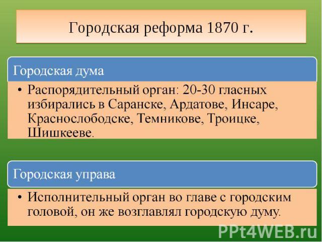 Городская реформа 1870 г. Городская думаРаспорядительный орган: 20-30 гласных избирались в Саранске, Ардатове, Инсаре, Краснослободске, Темникове, Троицке, Шишкееве.Городская управаИсполнительный орган во главе с городским головой, он же возглавлял …