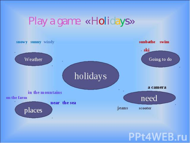 Play a game «Holidays» snowy sunny windy sunbathe swim ski a camera in the mountains on the farm near the sea jeans scooter