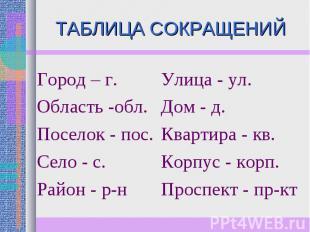 ТАБЛИЦА СОКРАЩЕНИЙ Город – г.Область -обл.Поселок - пос.Село - с.Район - р-нУлиц
