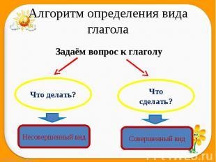 Алгоритм определения вида глагола Задаём вопрос к глаголу