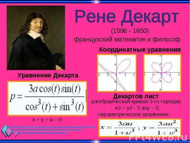 Рене Декарт (1596 - 1650)французский математик и философ Уравнение Декарта алгебраическая кривая 3-го порядка: х3 + у3 - 3 аху = 0; параметрическое уравнение: