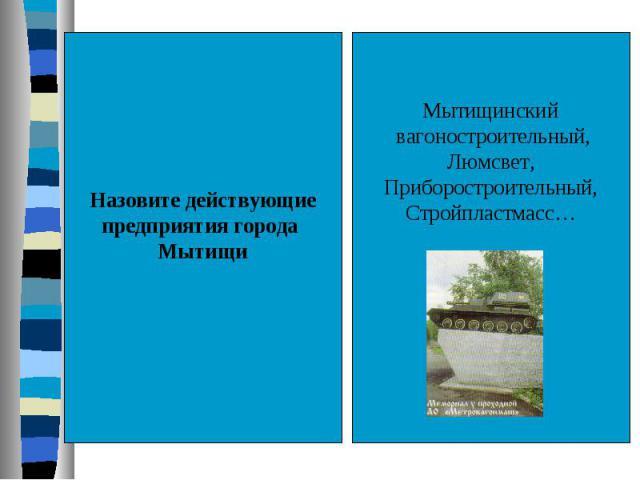 Назовите действующиепредприятия города МытищиМытищинский вагоностроительный,Люмсвет,Приборостроительный,Стройпластмасс…