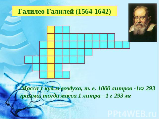 Галилео Галилей (1564-1642) Масса 1 куб.м воздуха, т. е. 1000 литров -1кг 293 грамма, тогда масса 1 литра - 1 г 293 мг