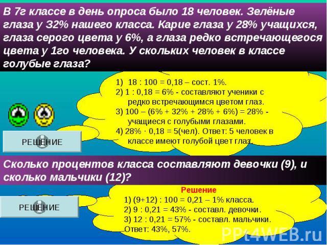 В 7г классе в день опроса было 18 человек. Зелёные глаза у З2% нашего класса. Карие глаза у 28% учащихся, глаза серого цвета у 6%, а глаза редко встречающегося цвета у 1го человека. У скольких человек в классе голубые глаза? 18 : 100 = 0,18 – сост. …
