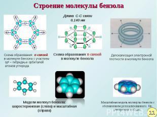 Строение молекулы бензолаДлина C-C связи 0,140 нм Схема образования σ-связей в м
