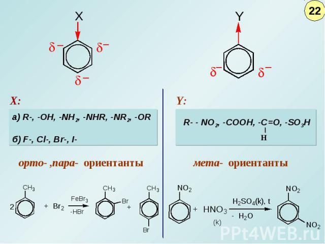 а) R-, -OH, -NH2, -NHR, -NR2, -OR б) F-, Cl-, Br-, I- R- - NO2, -COOH, -C=O, -SO3H H орто- ,пара- ориентантымета- ориентанты