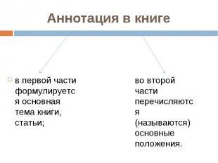 аннотация в книге: в первой части формулируется основная тема книги, статьи; во