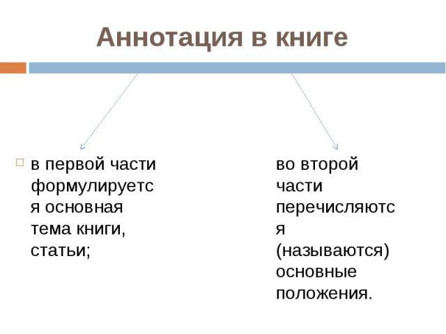 аннотация в книге: в первой части формулируется основная тема книги, статьи; во второй части перечисляются (называются основные положения)