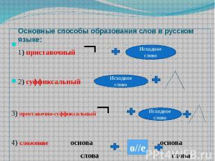 Основные способы образования слов в русском языке: 1) приставочный ¬ 2) суффикса