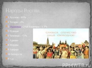 Народы России 1 Русские - 80% 2 Татары - 4% 3 Украинцы- 2%4 Башкиры - 1.1%