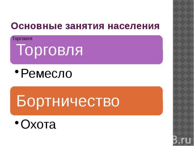 Основные занятия населения