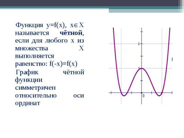 Функция y=f(x), x X называется чётной, если для любого х из множества Х выполняется равенство: f(-x)=f(x) Функция y=f(x), x X называется чётной, если для любого х из множества Х выполняется равенство: f(-x)=f(x) График чётной функции симметричен отн…
