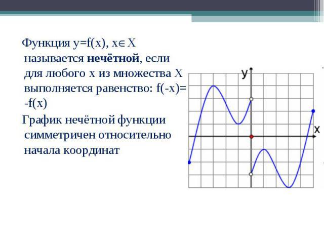 Функция y=f(x), x X называется нечётной, если для любого х из множества Х выполняется равенство: f(-x)= -f(x) Функция y=f(x), x X называется нечётной, если для любого х из множества Х выполняется равенство: f(-x)= -f(x) График нечётной функции симме…