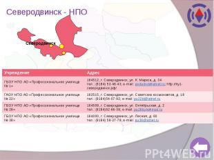Северодвинск - НПО