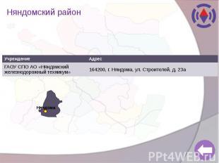 Няндомский район