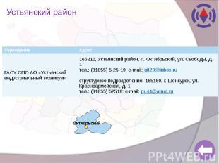 Устьянский район