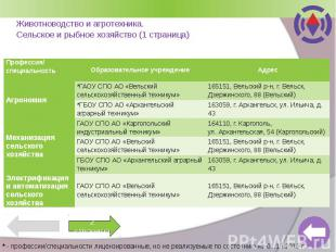 Животноводство и агротехника.Сельское и рыбное хозяйство (1 страница)