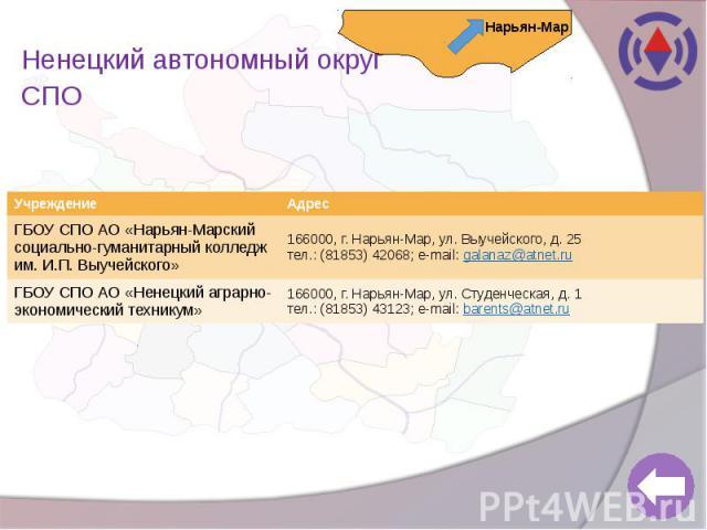 Ненецкий автономный округСПО