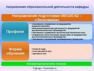 Направления образовательной деятельности кафедры