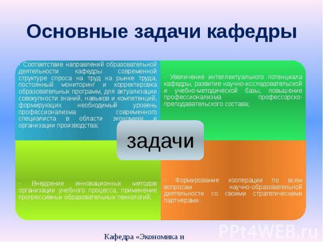 Основные задачи кафедры