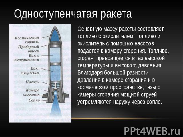 Одноступенчатая ракета Основную массу ракеты составляет топливо с окислителем. Топливо и окислитель с помощью насосов подается в камеру сгорания. Топливо, сгорая, превращается в газ высокой температуры и высокого давления. Благодаря большой разности…