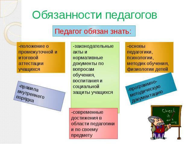 Обязанности педагогов