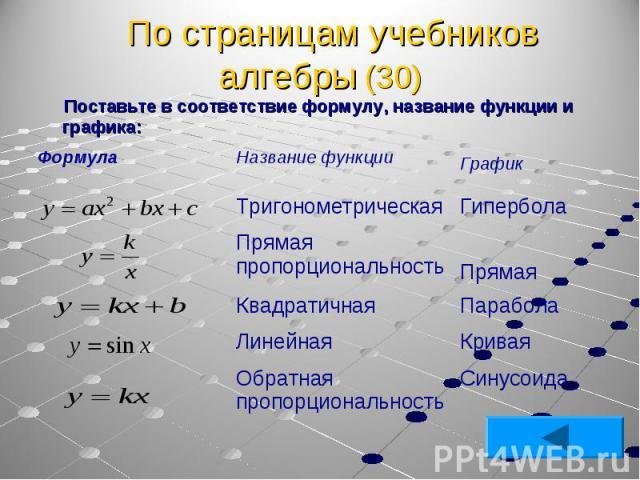 Поставьте в соответствие формулу, название функции и графика: Поставьте в соответствие формулу, название функции и графика:
