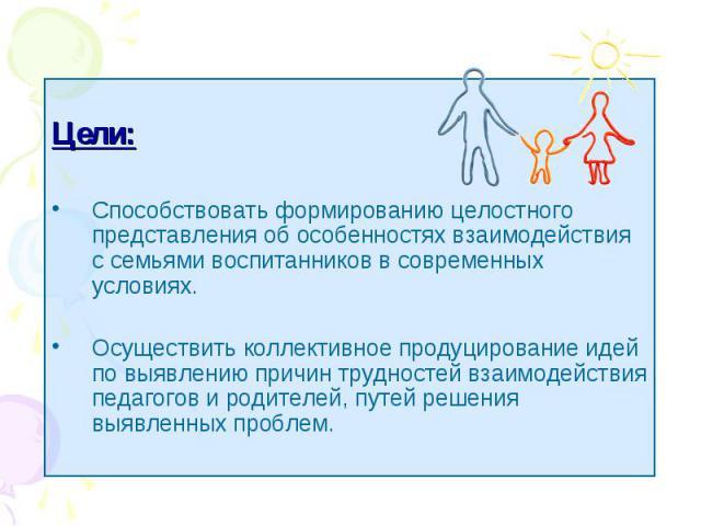 Цели: Цели: Способствовать формированию целостного представления об особенностях взаимодействия с семьями воспитанников в современных условиях. Осуществить коллективное продуцирование идей по выявлению причин трудностей взаимодействия педагогов и ро…