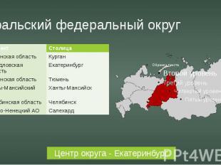 Уральский федеральный округ