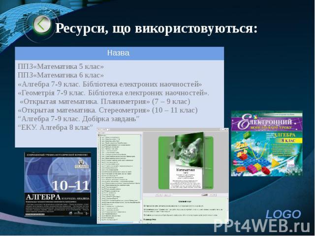Ресурси, що використовуються: