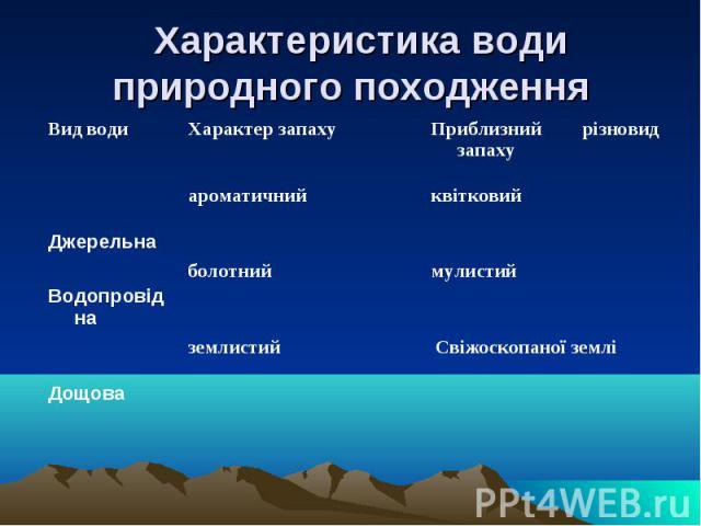 Характеристика води природного походження