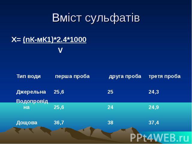 Вміст сульфатів Х= (nК-мК1)*2.4*1000 V