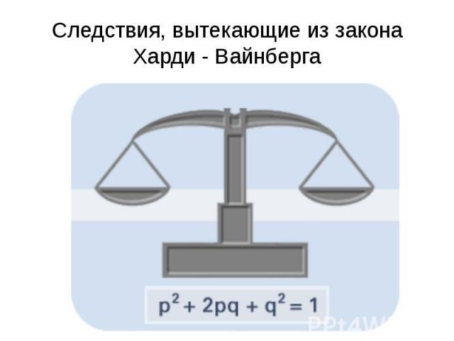 Следствия, вытекающие из закона Харди - Вайнберга Пленкина М П, Гимназия