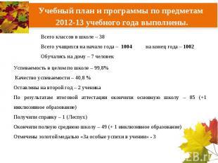 Всего классов в школе – 38Всего учащихся на начало года – 1004 на конец года – 1