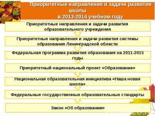 Приоритетные направления и задачи развития школы в 2013-2014 учебном году