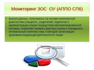 Мониторинг ЗОС ОУ (АППО СПб) анализ данных, полученных на основе комплексной диа