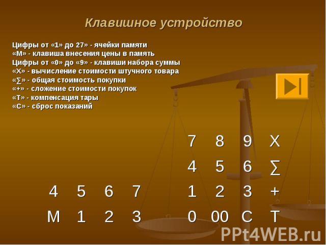 Цифры от «1» до 27» - ячейки памяти Цифры от «1» до 27» - ячейки памяти «М» - клавиша внесения цены в память Цифры от «0» до «9» - клавиши набора суммы «Х» - вычисление стоимости штучного товара «∑» - общая стоимость покупки «+» - сложение стоимости…