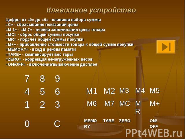 Цифры от «0» до «9» - клавиши набора суммы Цифры от «0» до «9» - клавиши набора суммы «С» - сбрасывание показаний цены «М 1» - «М 7» - ячейки запоминания цены товара «МС» - сброс общей суммы покупки «МR» - подсчет общей суммы покупки «М+» - прибавле…