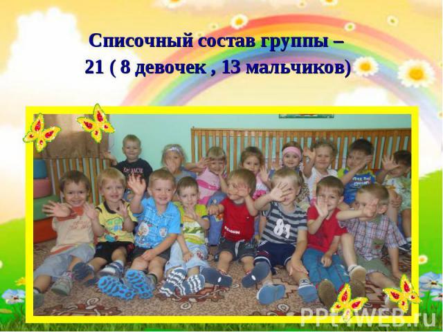 Списочный состав группы – Списочный состав группы – 21 ( 8 девочек , 13 мальчиков)