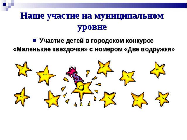 Участие детей в городском конкурсе Участие детей в городском конкурсе «Маленькие звездочки» с номером «Две подружки»
