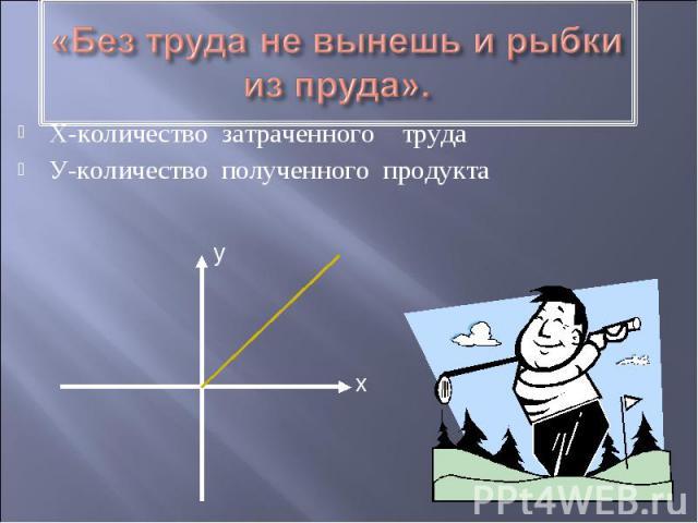 Х-количество затраченного труда Х-количество затраченного труда У-количество полученного продукта