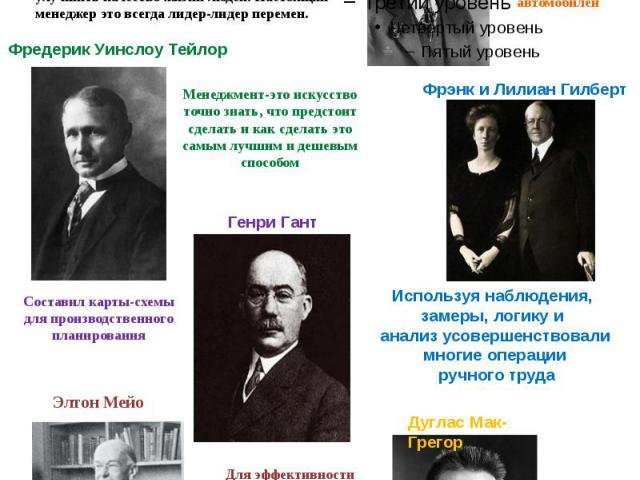 Великие идеи - великие люди