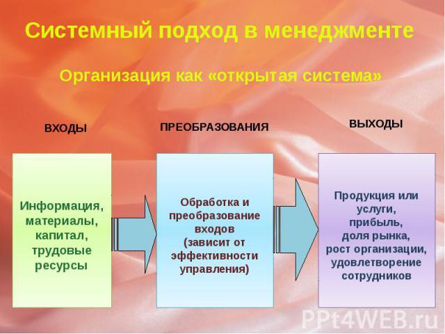 Системный подход в менеджменте
