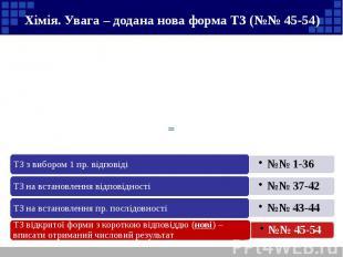 Хімія. Увага – додана нова форма ТЗ (№№ 45-54)