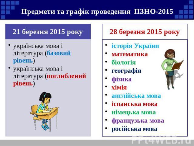 Предмети та графік проведення ПЗНО-2015
